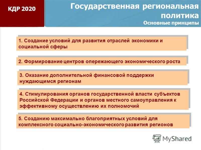 Государственная региональная политика Основные принципы 1. Создание условий для развития отраслей экономики и социальной сферы 2. Формирование центров опережающего экономического роста 4. Стимулирования органов государственной власти субъектов Россий