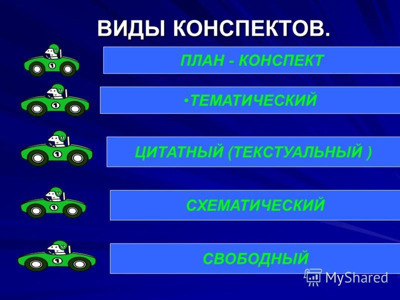 ВИДЫ КОНСПЕКТОВ. ПЛАН - КОНСПЕКТ ТЕМАТИЧЕСКИЙ ЦИТАТНЫЙ (ТЕКСТУАЛЬНЫЙ ) СХЕМАТИЧЕСКИЙ СВОБОДНЫЙ