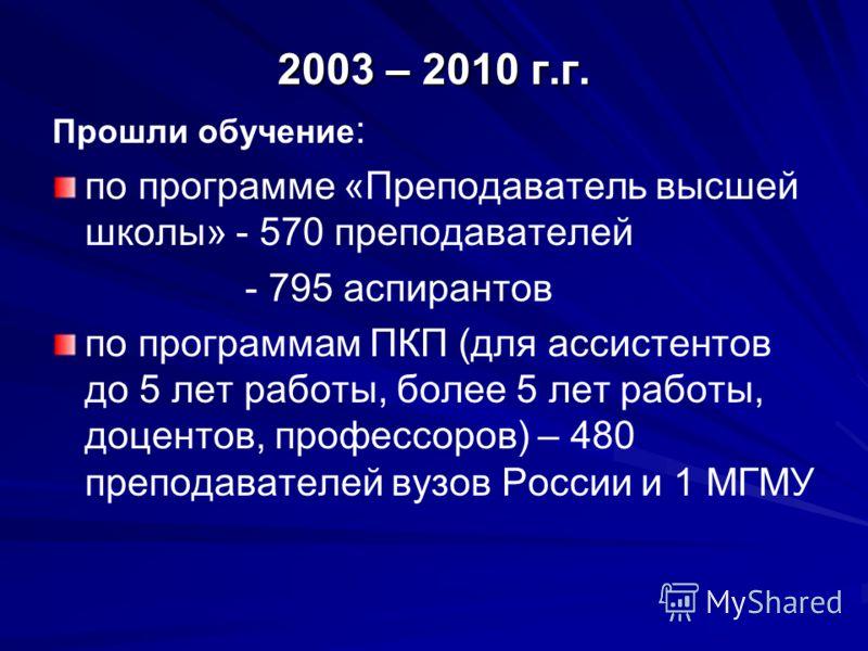 2003 – 2010 г.г. Прошли обучение : по программе «Преподаватель высшей школы» - 570 преподавателей - 795 аспирантов по программам ПКП (для ассистентов до 5 лет работы, более 5 лет работы, доцентов, профессоров) – 480 преподавателей вузов России и 1 МГ
