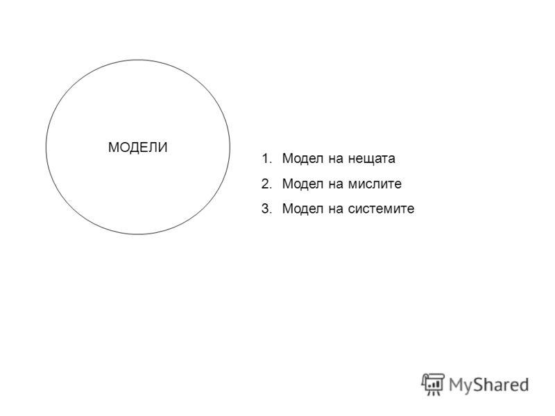 МОДЕЛИ 1.Модел на нещата 2.Модел на мислите 3.Модел на системите