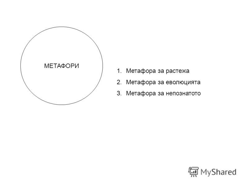 МЕТАФОРИ 1.Метафора за растежа 2.Метафора за еволюцията 3.Метафора за непознатото