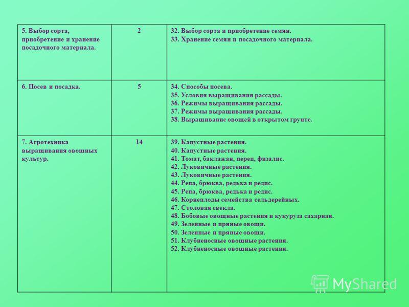 5. Выбор сорта, приобретение и хранение посадочного материала. 232. Выбор сорта и приобретение семян. 33. Хранение семян и посадочного материала. 6. Посев и посадка.534. Способы посева. 35. Условия выращивания рассады. 36. Режимы выращивания рассады.