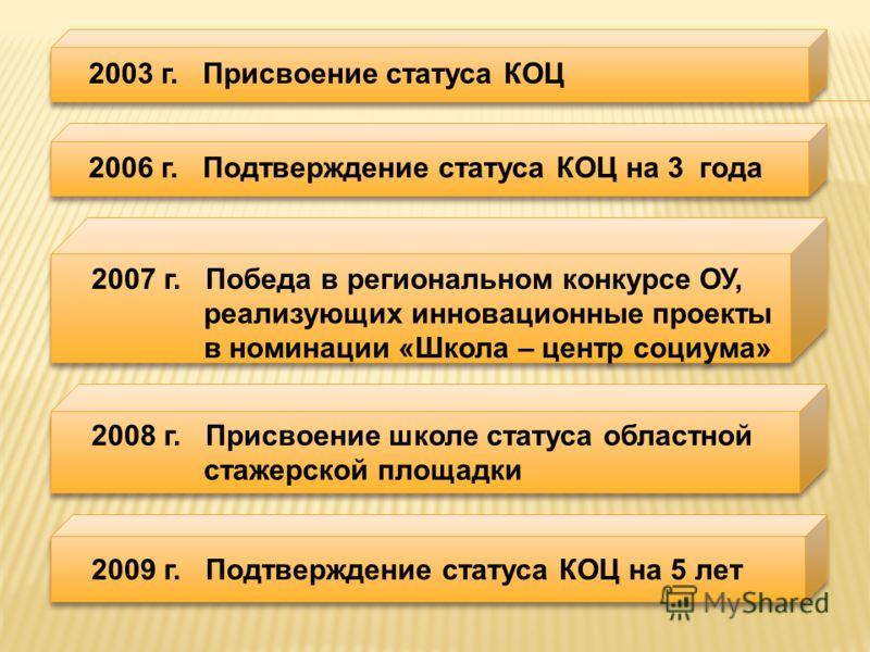 2003 г. Присвоение статуса КОЦ 2006 г. Подтверждение статуса КОЦ на 3 года 2007 г. Победа в региональном конкурсе ОУ, реализующих инновационные проекты в номинации «Школа – центр социума» 2007 г. Победа в региональном конкурсе ОУ, реализующих инновац