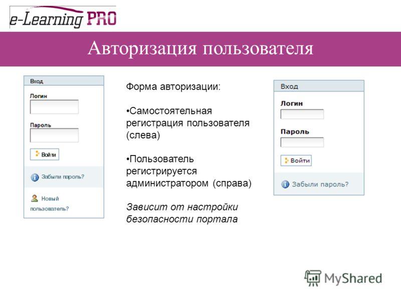 Авторизация пользователя Форма авторизации: Самостоятельная регистрация пользователя (слева) Пользователь регистрируется администратором (справа) Зависит от настройки безопасности портала