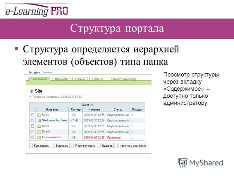 Структура портала Структура определяется иерархией элементов (объектов) типа папка Просмотр структуры через вкладку «Содержимое» – доступно только администратору