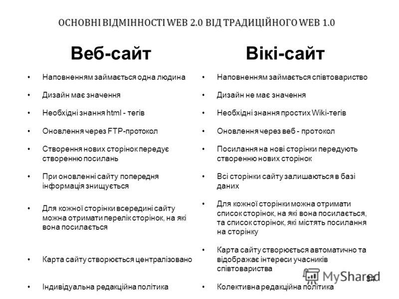 34 ОСНОВНІ ВІДМІННОСТІ WEB 2.0 ВІД ТРАДИЦІЙНОГО WEB 1.0 Веб-сайтВікі-сайт Наповненням займається одна людинаНаповненням займається співтовариство Дизайн має значенняДизайн не має значення Необхідні знання html - тегівНеобхідні знання простих Wiki-тег
