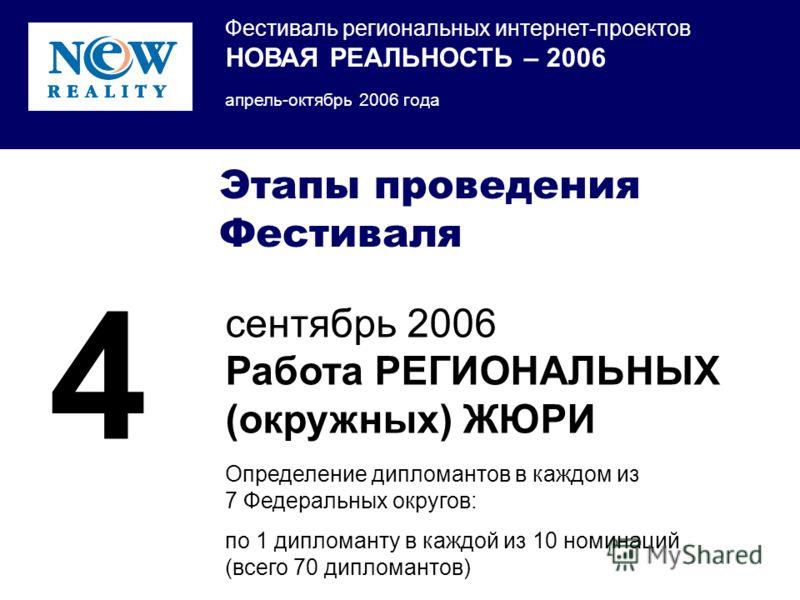 Фестиваль региональных интернет-проектов НОВАЯ РЕАЛЬНОСТЬ – 2006 апрель-октябрь 2006 года Этапы проведения Фестиваля сентябрь 2006 Работа РЕГИОНАЛЬНЫХ (окружных) ЖЮРИ Определение дипломантов в каждом из 7 Федеральных округов: по 1 дипломанту в каждой