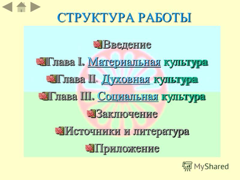 Презентация на тему ТРАДИЦИОННАЯ КУЛЬТУРА ЦЫГАН БЕЛАРУСИ xix  3 СТРУКТУРА