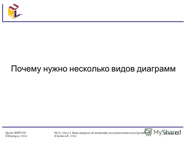 4 из 42 Проект ВИРТУОЗ Н.Новгород, 2004г. SE201. Мод.11: Виды диаграмм, их назначение, последовательность построения © Бабич А.В. 2004г Почему нужно несколько видов диаграмм