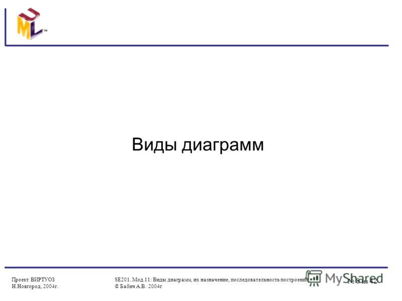 8 из 42 Проект ВИРТУОЗ Н.Новгород, 2004г. SE201. Мод.11: Виды диаграмм, их назначение, последовательность построения © Бабич А.В. 2004г Виды диаграмм