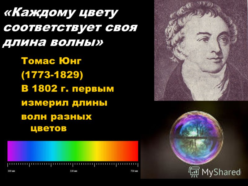 «Каждому цвету соответствует своя длина волны» Томас Юнг (1773-1829) В 1802 г. первым измерил длины волн разных цветов