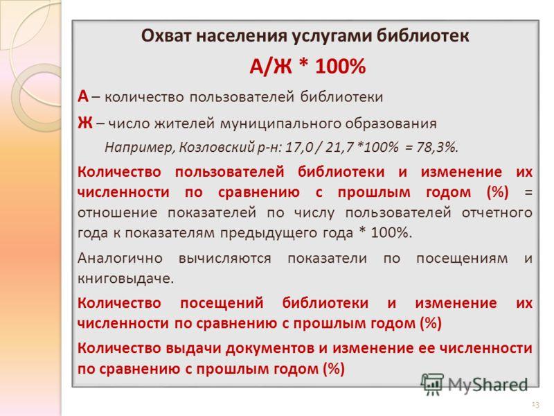 Охват населения услугами библиотек А/Ж * 100% А – количество пользователей библиотеки Ж – число жителей муниципального образования Например, Козловский р-н: 17,0 / 21,7 *100% = 78,3%. Количество пользователей библиотеки и изменение их численности по