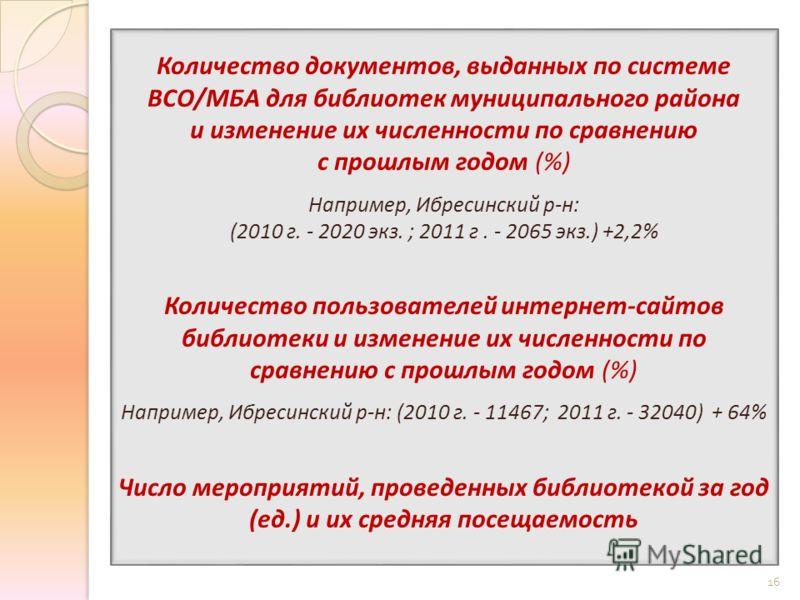 Количество документов, выданных по системе ВСО/МБА для библиотек муниципального района и изменение их численности по сравнению с прошлым годом (%) Например, Ибресинский р-н: (2010 г. - 2020 экз. ; 2011 г. - 2065 экз.) +2,2% Количество пользователей и