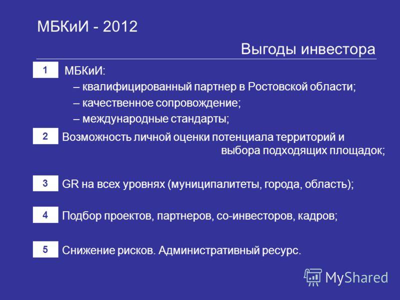 ы МБКиИ - 2012 Выгоды инвестора МБКиИ: – квалифицированный партнер в Ростовской области; – качественное сопровождение; – международные стандарты; 1 4 5 2 3 Возможность личной оценки потенциала территорий и выбора подходящих площадок; GR на всех уровн