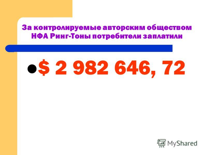 За контролируемые авторским обществом НФА Ринг-Тоны потребители заплатили $ 2 982 646, 72