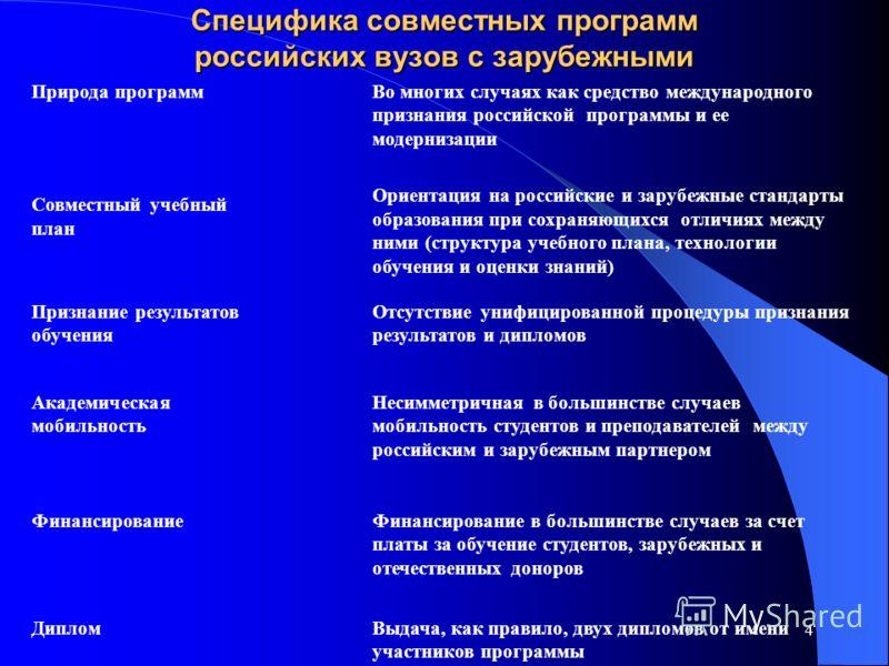 4 Специфика совместных программ российских вузов с зарубежными Природа программ Совместный учебный план Во многих случаях как средство международного признания российской программы и ее модернизации Ориентация на российские и зарубежные стандарты обр