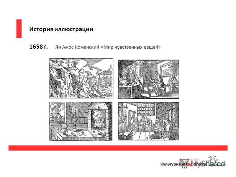 История иллюстрации 1658 г. Ян Амос Коменский «Мир чувственных вещей»