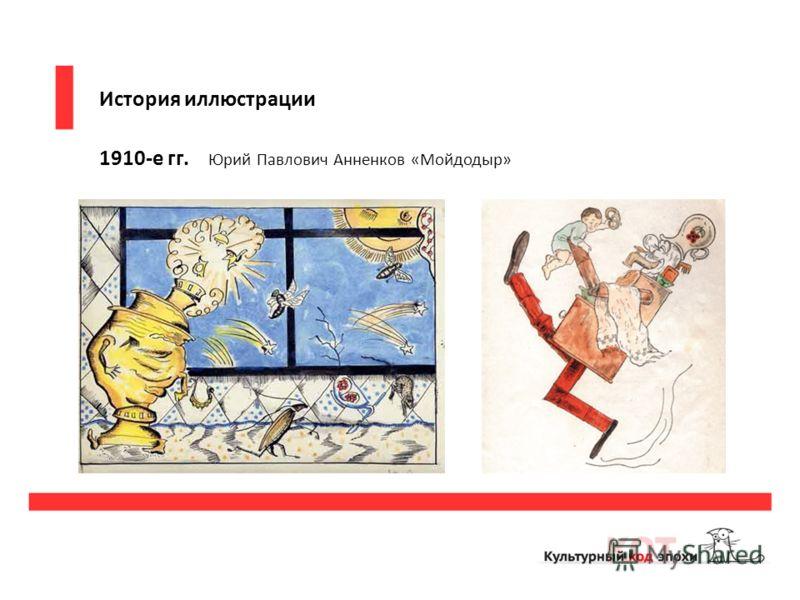 История иллюстрации 1910-е гг. Юрий Павлович Анненков «Мойдодыр»