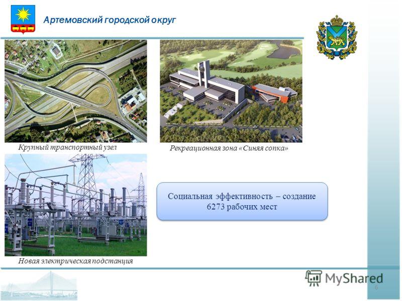 Артемовский городской округ 6 Рекреационная зона «Синяя сопка» Крупный транспортный узел Новая электрическая подстанция Социальная эффективность – создание 6273 рабочих мест
