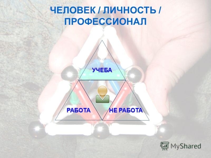 НЕ РАБОТА РАБОТА УЧЕБА ЧЕЛОВЕК / ЛИЧНОСТЬ / ПРОФЕССИОНАЛ