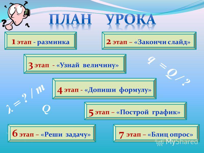 1 этап - разминка 2 этап – «Закончи слайд» 3 этап - «Узнай величину» 4 этап - «Допиши формулу» 5 этап – «Построй график» 7 этап – «Блиц опрос» 6 этап – «Реши задачу» Q q = Q / ?