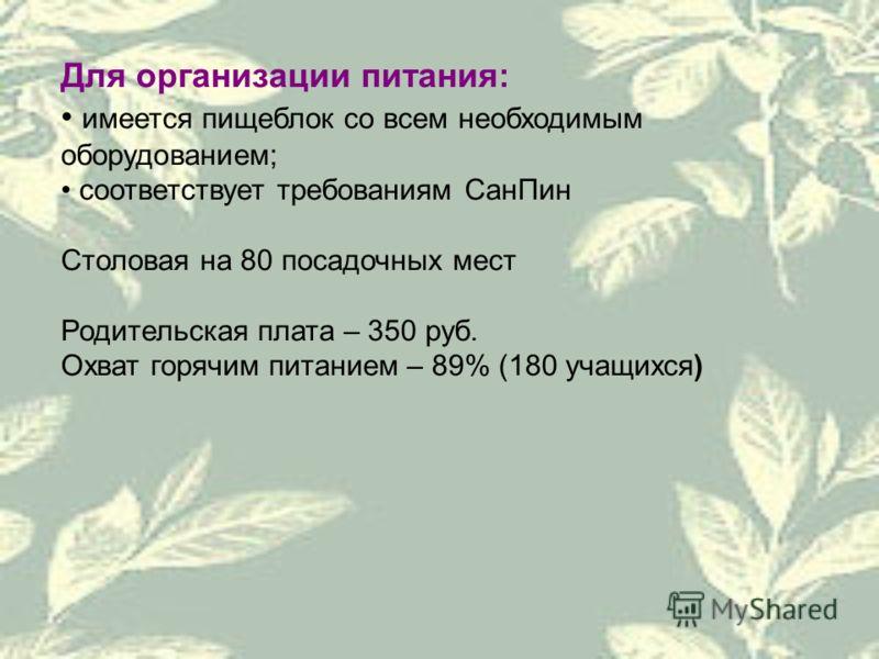 Для организации питания: имеется пищеблок со всем необходимым оборудованием; соответствует требованиям СанПин Столовая на 80 посадочных мест Родительская плата – 350 руб. Охват горячим питанием – 89% (180 учащихся)