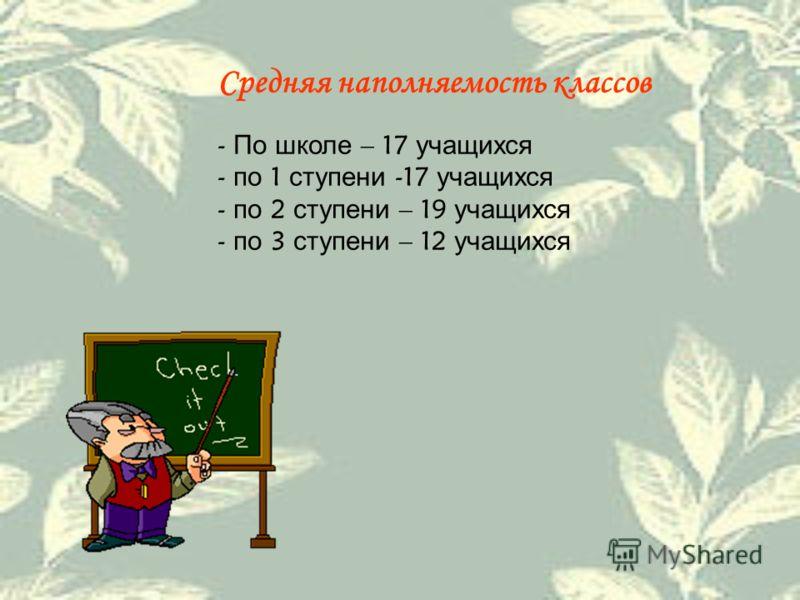 Средняя наполняемость классов - По школе – 17 учащихся - по 1 ступени -17 учащихся - по 2 ступени – 19 учащихся - по 3 ступени – 12 учащихся
