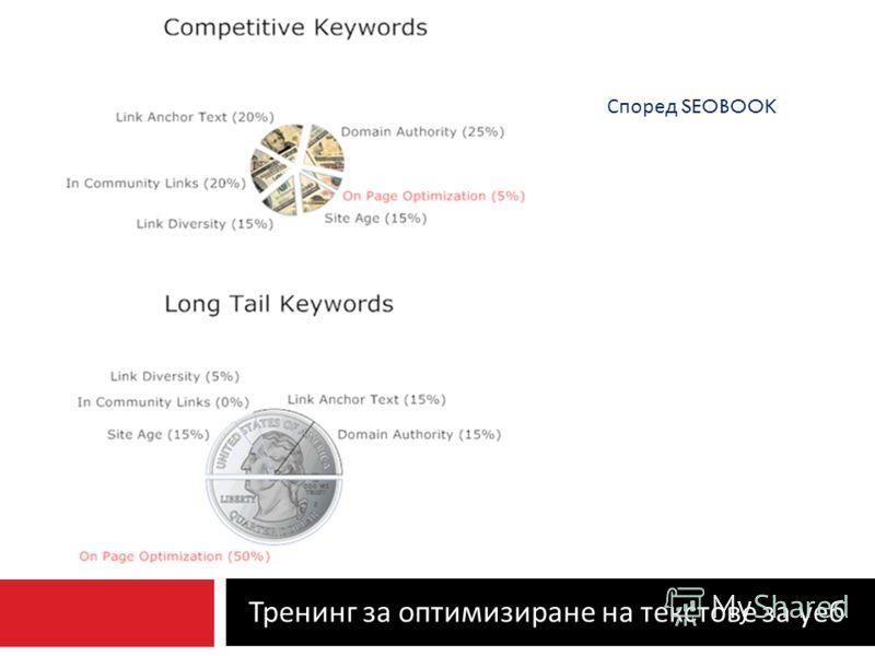 Според SEOBOOK Тренинг за оптимизиране на текстове за уеб