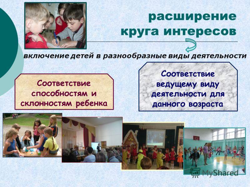 расширение круга интересов включение детей в разнообразные виды деятельности Соответствие способностям и склонностям ребенка Соответствие ведущему виду деятельности для данного возраста