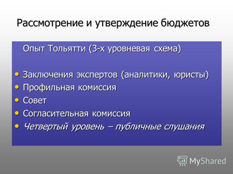 Рассмотрение и утверждение бюджетов Опыт Тольятти (3-х уровневая схема) Заключения экспертов (аналитики, юристы) Заключения экспертов (аналитики, юристы) Профильная комиссия Профильная комиссия Совет Совет Согласительная комиссия Согласительная комис
