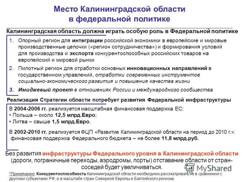 Калининградская область должна играть особую роль в Федеральной политике 1.Опорный регион для интеграции российской экономики в европейские и мировые производственные цепочки («регион сотрудничества») и формирования условий для производства и экспорт