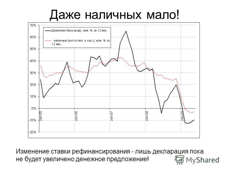 Даже наличных мало! Изменение ставки рефинансирования - лишь декларация пока не будет увеличено денежное предложение!