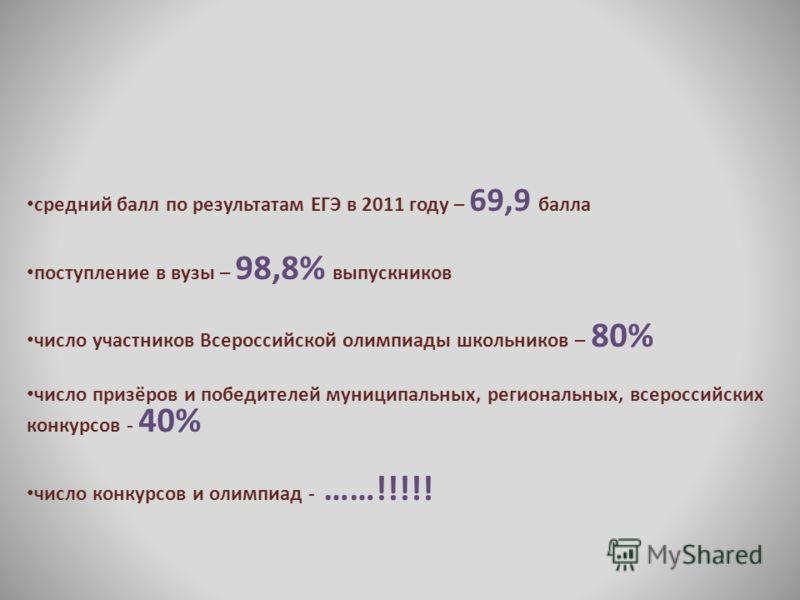 средний балл по результатам ЕГЭ в 2011 году – 69,9 балла поступление в вузы – 98,8% выпускников число участников Всероссийской олимпиады школьников – 80% число призёров и победителей муниципальных, региональных, всероссийских конкурсов - 40% число ко