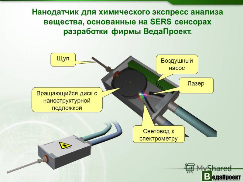 Нанодатчик для химического экспресс анализа вещества, основанные на SERS сенсорах разработки фирмы ВедаПроект. Воздушный насос Лазер Световод к спектрометру Вращающийся диск с наноструктурной подложкой Щуп