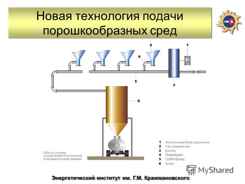 Энергетический институт им. Г.М. Кржижановского Новая технология подачи порошкообразных сред