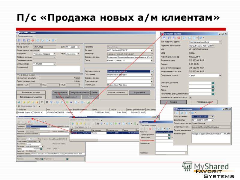 П/с «Продажа новых а/м клиентам»