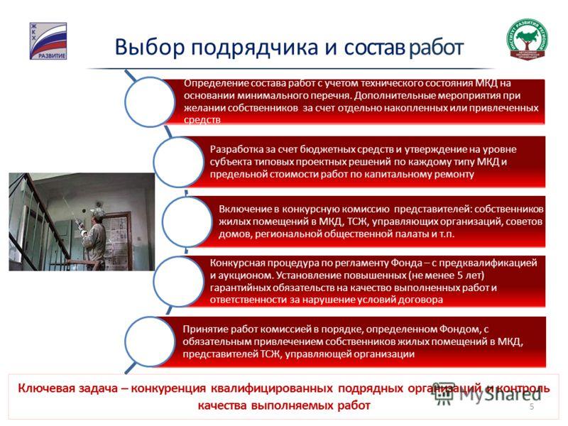 5 Выбор подрядчика и состав работ Определение состава работ с учетом технического состояния МКД на основании минимального перечня. Дополнительные мероприятия при желании собственников за счет отдельно накопленных или привлеченных средств Разработка з