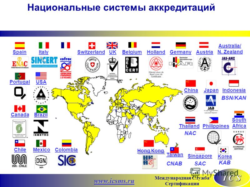 I C S Международная Служба Сертификации www.icsms.ru ItalySwitzerlandGermanyBelgiumHollandUK Japan Australia/ N. Zealand Canada USA Chile Brazil China Spain Mexico Philippines Austria Portugal Colombia South Africa Thailand NAC Indonesia Singapore BS