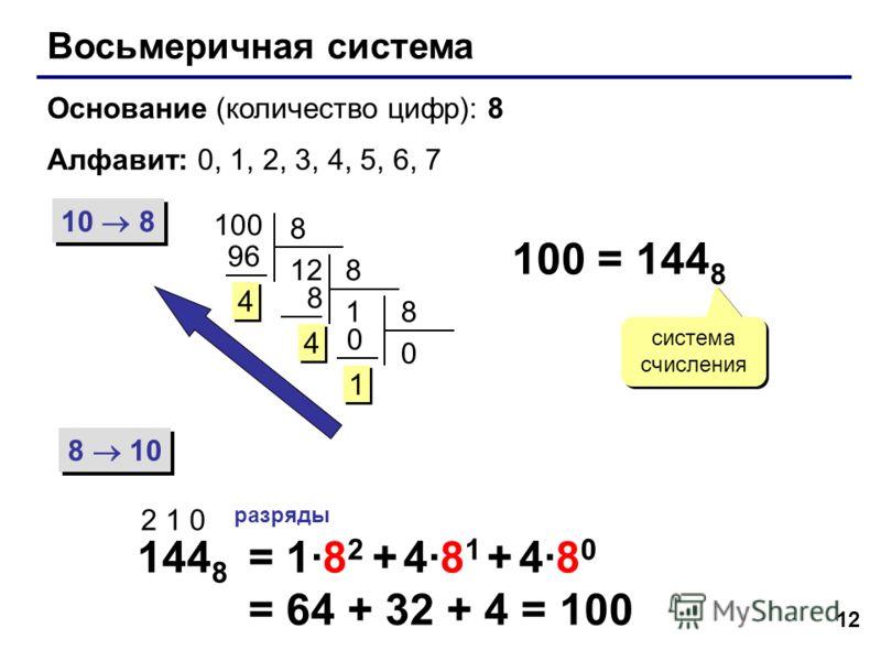 12 Восьмеричная система Основание (количество цифр): 8 Алфавит: 0, 1, 2, 3, 4, 5, 6, 7 10 8 8 10 100 8 12 96 4 4 8 1 8 4 4 8 0 0 1 1 100 = 144 8 система счисления 144 8 2 1 0 разряды = 1·8 2 + 4·8 1 + 4·8 0 = 64 + 32 + 4 = 100