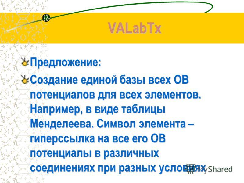 VALabTx Предложение: Создание единой базы всех ОВ потенциалов для всех элементов. Например, в виде таблицы Менделеева. Символ элемента – гиперссылка на все его ОВ потенциалы в различных соединениях при разных условиях