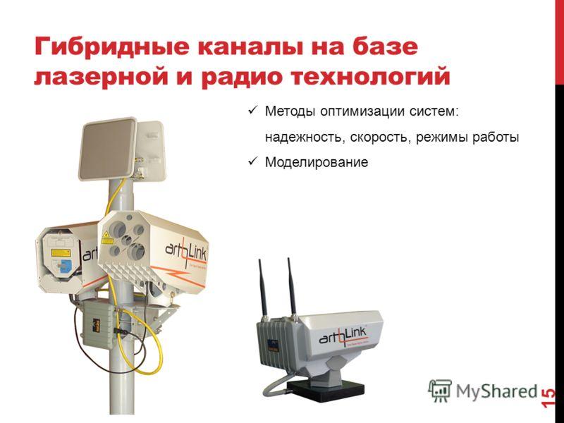 Гибридные каналы на базе лазерной и радио технологий 15 Методы оптимизации систем: надежность, скорость, режимы работы Моделирование
