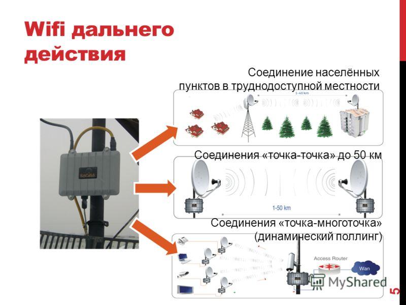 Wifi дальнего действия 5 Соединение населённых пунктов в труднодоступной местности Соединения «точка-точка» до 50 км Соединения «точка-многоточка» (динамический поллинг)