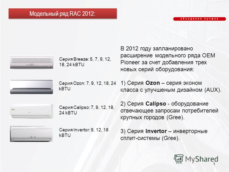 1 Серия Ozon: 7, 9, 12, 18, 24 kBTU Серия Breeze: 5, 7, 9, 12, 18, 24 kBTU Серия Calipso: 7, 9, 12, 18, 24 kBTU Серия Invertor: 9, 12, 18 kBTU В 2012 году запланировано расширение модельного ряда ОЕМ Pioneer за счет добавления трех новых серий оборуд