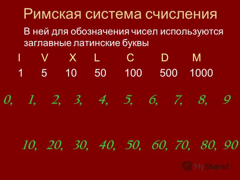 Римская система счисления В ней для обозначения чисел используются заглавные латинские буквы I V X L C D M 1 5 10 50 100 500 1000 0, 1, 2, 3, 4, 5, 6, 7, 8, 9 10, 20, 30, 40, 50, 60, 70, 80, 90