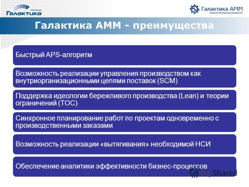 Галактика AMM - преимущества Быстрый APS-алгоритм Возможность реализации управления производством как внутриорганизационными цепями поставок (SCM) Поддержка идеологии бережливого производства (Lean) и теории ограничений (TOC) Синхронное планирование