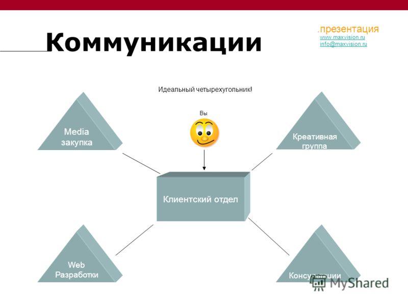 Коммуникации Идеальный четырехугольник! Клиентский отдел Креативная группа Media закупка Консультации Web Разработки Вы www.maxvision.ru info@maxvision.ru.презентация