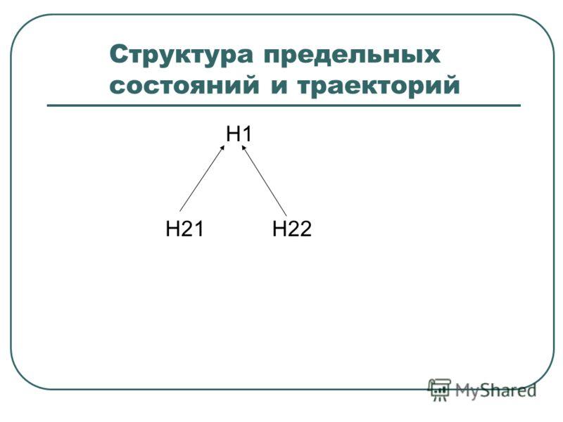 Структура предельных состояний и траекторий Н1 Н21 Н22
