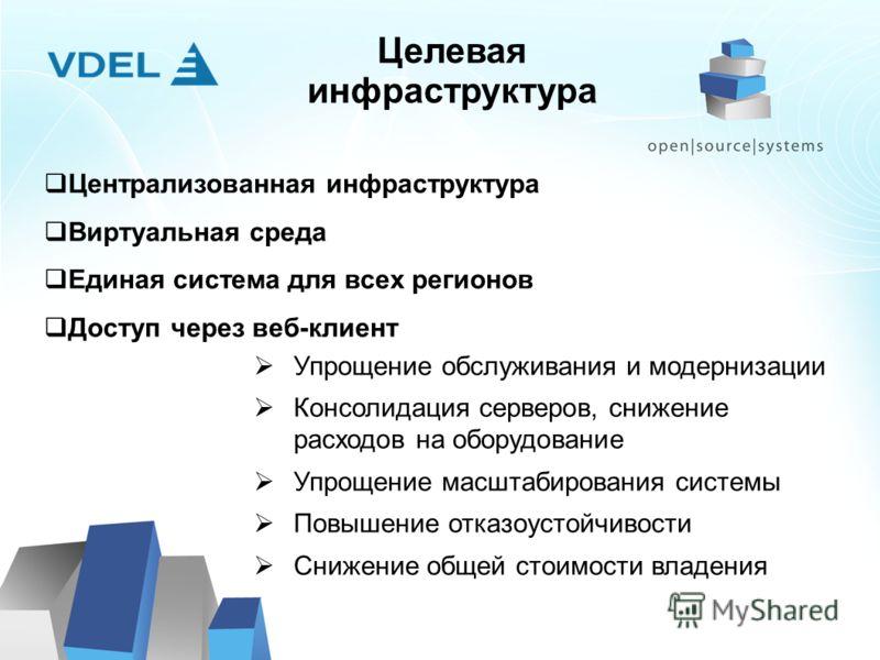Целевая инфраструктура Централизованная инфраструктура Виртуальная среда Единая система для всех регионов Доступ через веб-клиент Упрощение обслуживания и модернизации Консолидация серверов, снижение расходов на оборудование Упрощение масштабирования
