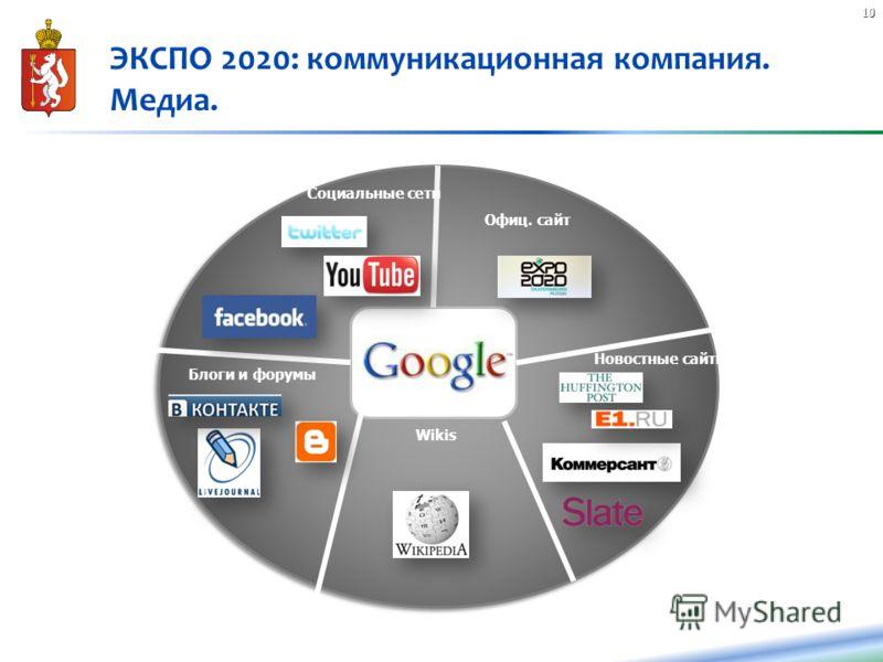 10 Офиц. сайт Новостные сайты Wikis Блоги и форумы ЭКСПО 2020: коммуникационная компания. Медиа. Социальные сети