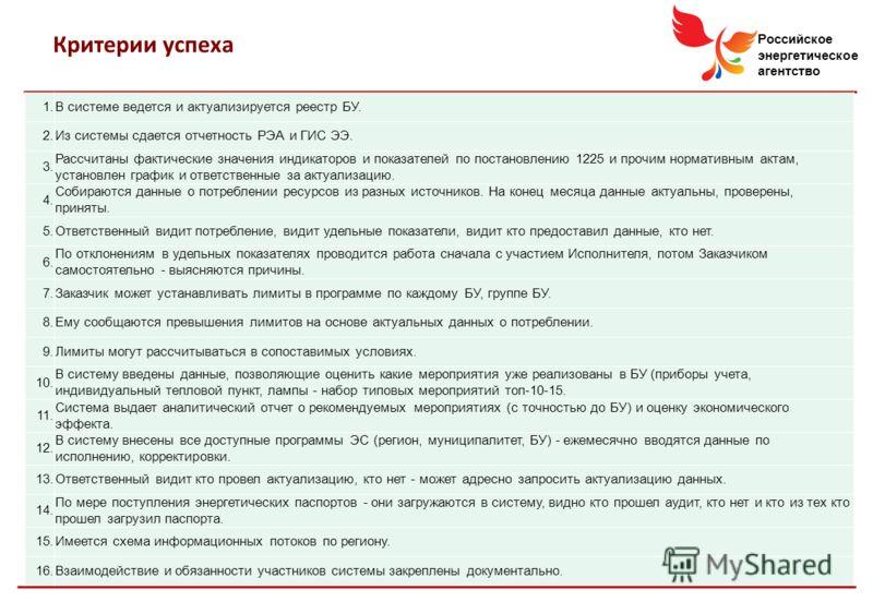 Российское энергетическое агентство Критерии успеха 1.1.В системе ведется и актуализируется реестр БУ. 2.Из системы сдается отчетность РЭА и ГИС ЭЭ. 3. Рассчитаны фактические значения индикаторов и показателей по постановлению 1225 и прочим нормативн